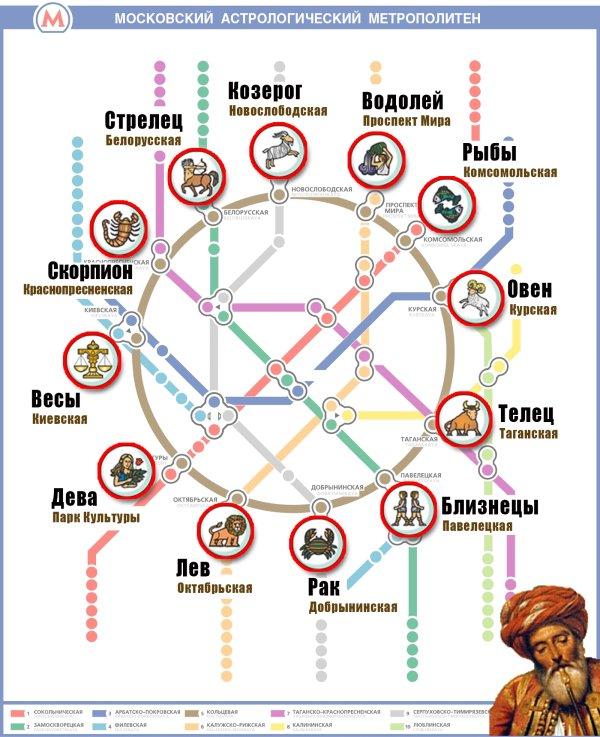 ЗВЁЗДЫ-АСТРЫ-ОДЫ-СТЕЛЛЫ-ЗОРКИ